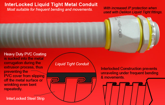 interlocked liquid tight flexible metal conduit
