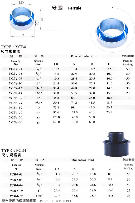 Connector Ferrules for Flexible Metal Conduit