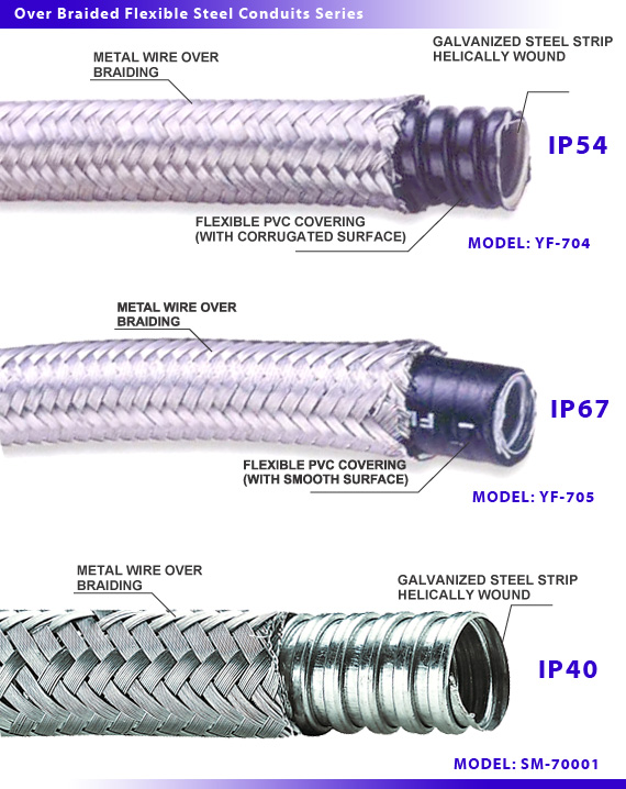 overbraided flexible steel conduit