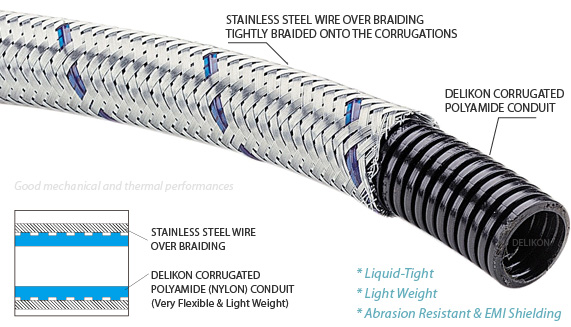 braided flexible corrugated nylon conduit pbf rh delikon com