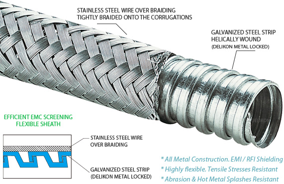 Wire Over Braided Flexible Metal Conduit ( SM70001 )