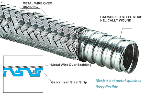 braided flexible steel conduits