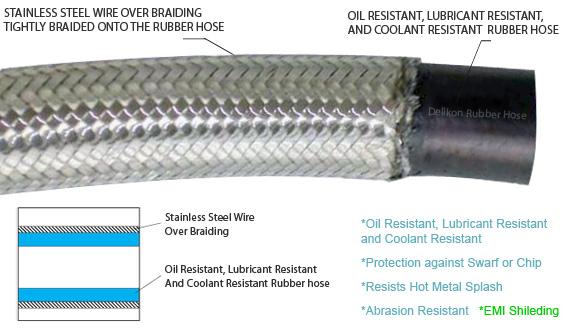 Delikon Oil Resistant Over Braided Flexible Rubber Conduit