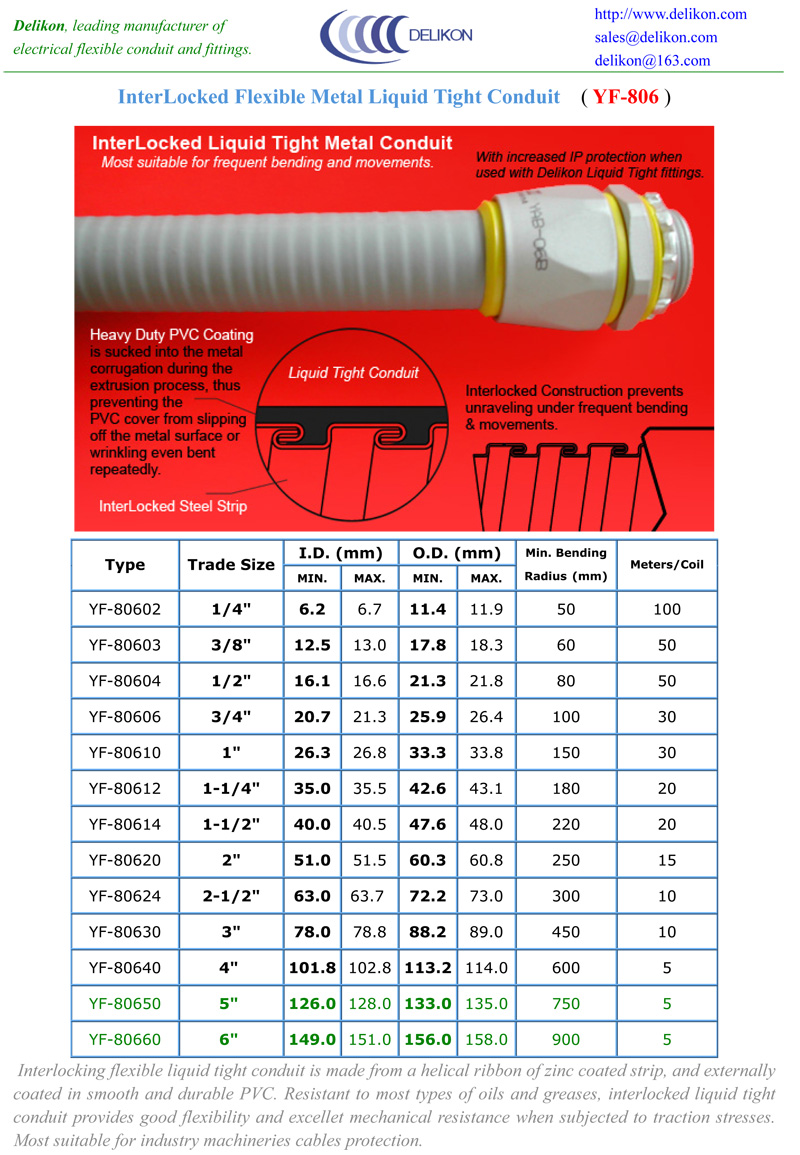 Interlocked Liquid Tight Conduit For Industry And Telecom Wiring Electrical Flexible Manufacturers Metal Fittings Liquidtight Connector Machine